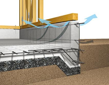 床下湿気対策 基礎パッキン工法